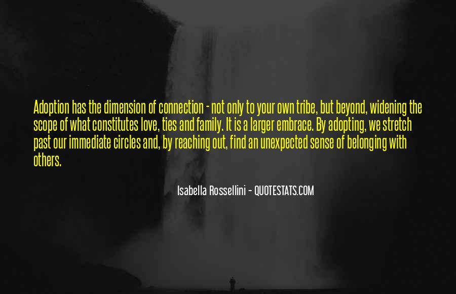 Isabella Rossellini Quotes #47594