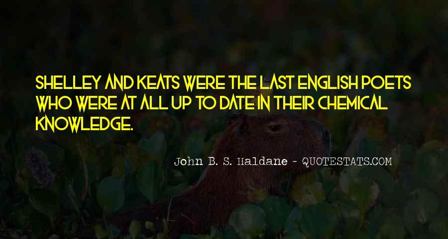 John B. S. Haldane Quotes #1395197