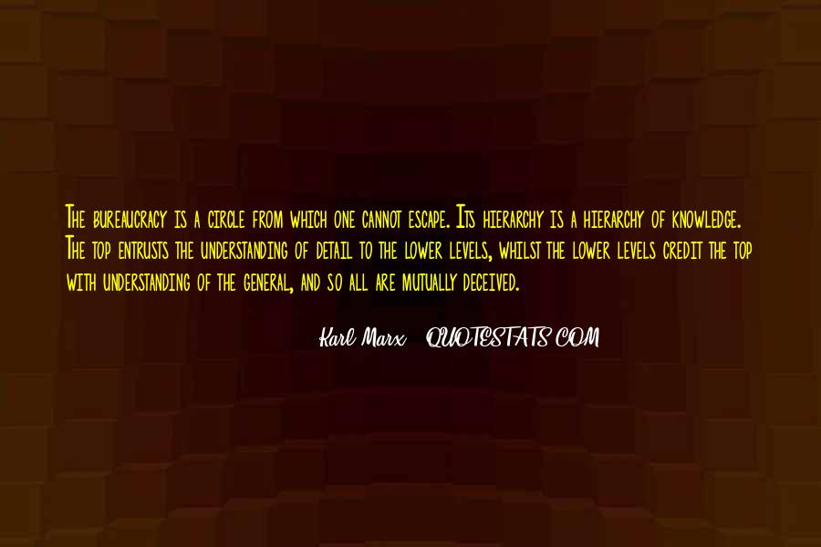 Karl Marx Quotes #1588574