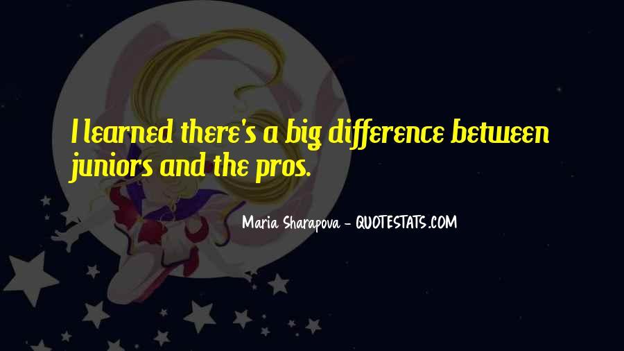 Maria Sharapova Quotes #695511