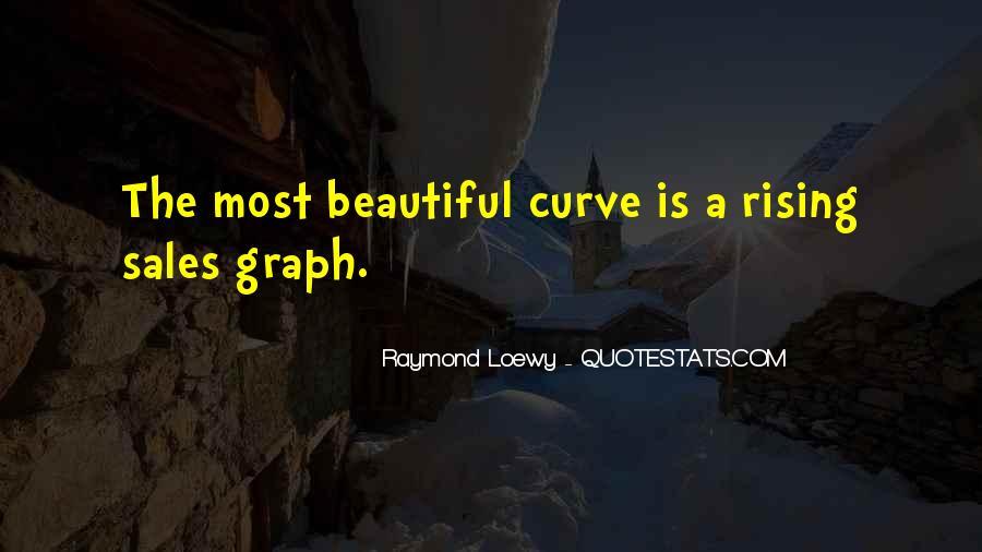 Raymond Loewy Quotes #180148