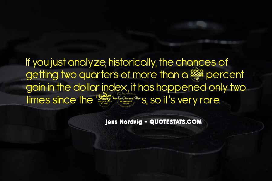 Index's Quotes #1195813