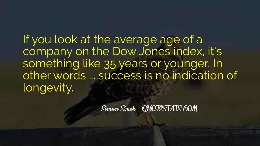 Index's Quotes #897309