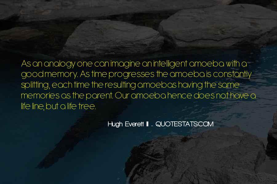 Good Intelligent Sayings #91085
