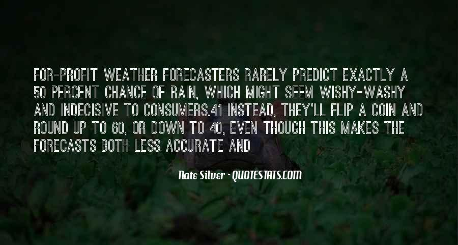 Quotes About Weather Rain #1775848