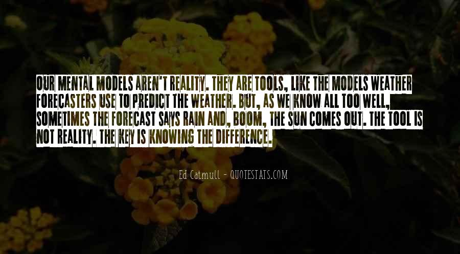 Quotes About Weather Rain #778846