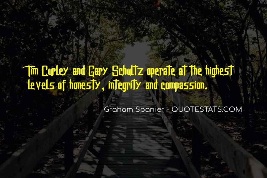 Quotes About Honesty And Integrity #625962