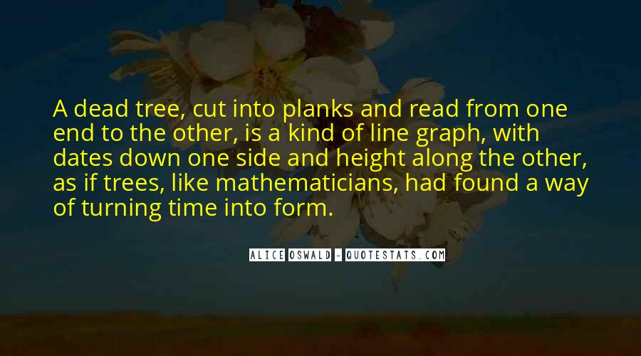 Quotes About Time And Dates #1628966