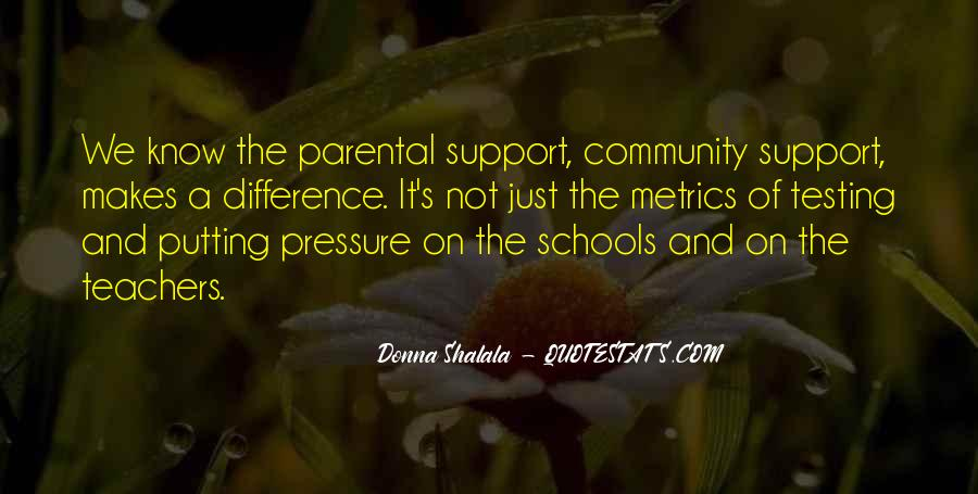 Quotes About Community And Support #1565755