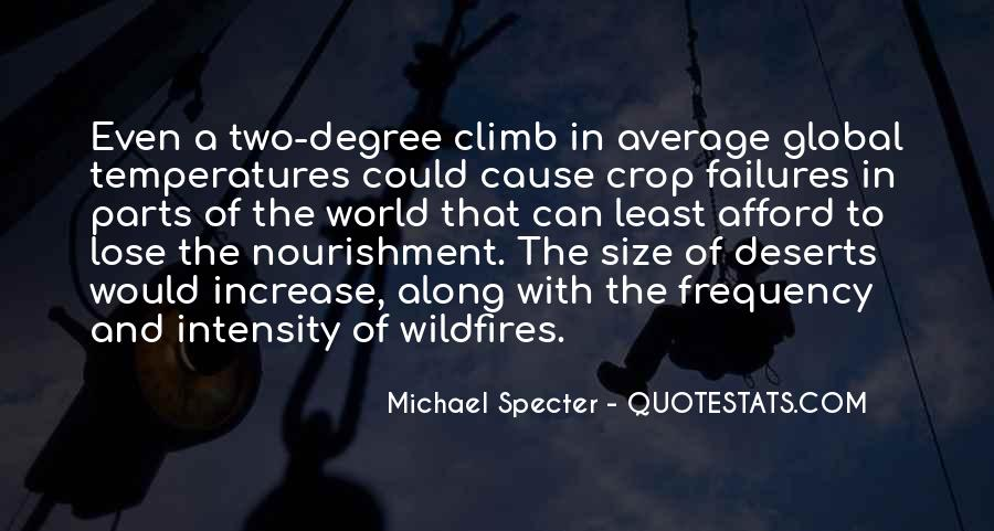 Quotes About Temperatures #1358160