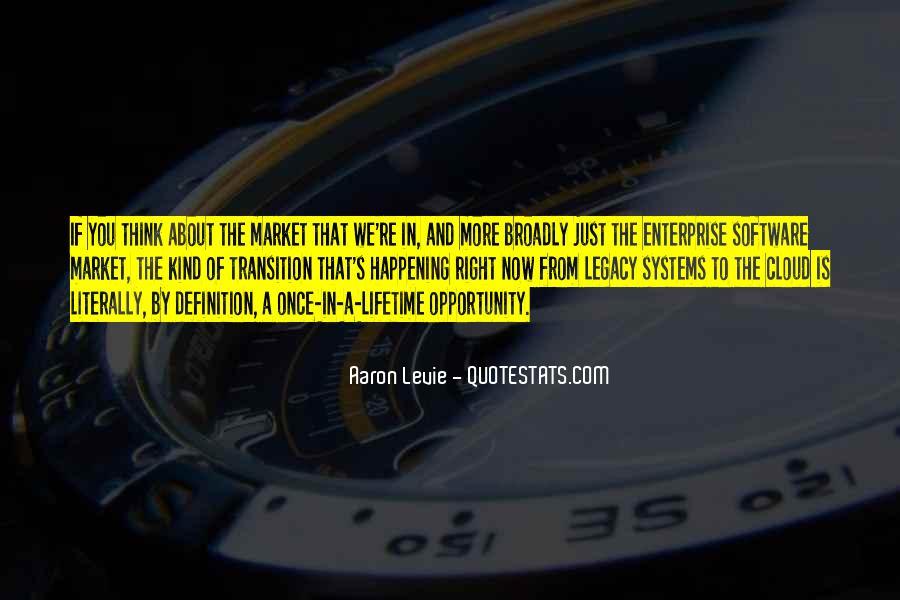 Quotes About Enterprise #42273