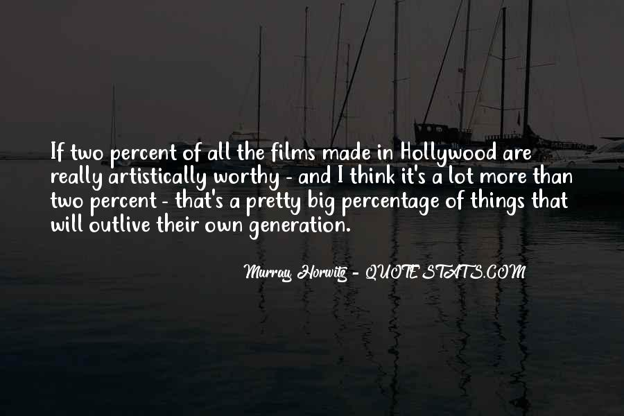 Quotes About Hollywood Films #355325