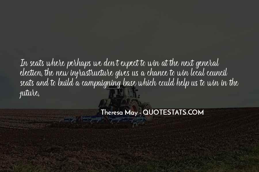 Quotes About Giving To The Future #511897