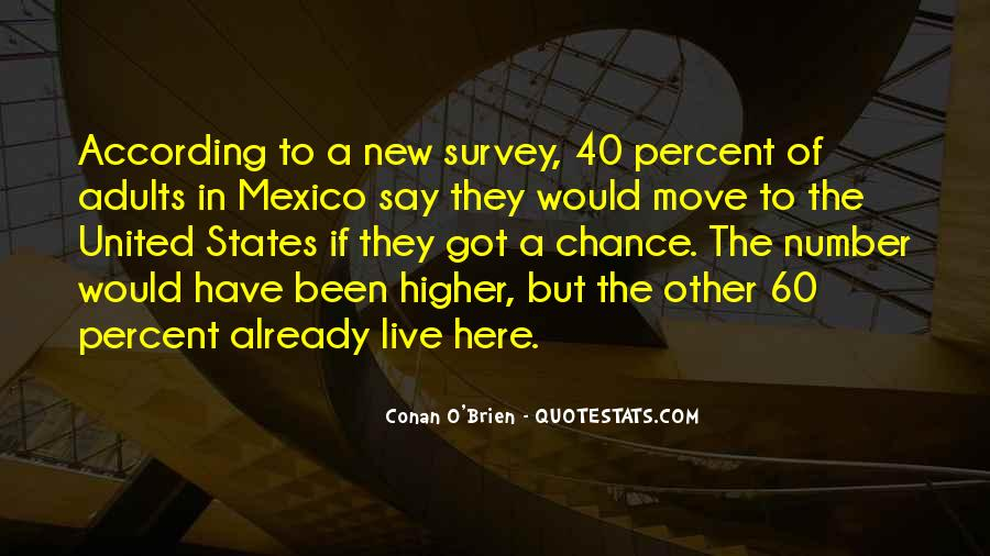 Quotes About New Mexico #1666730