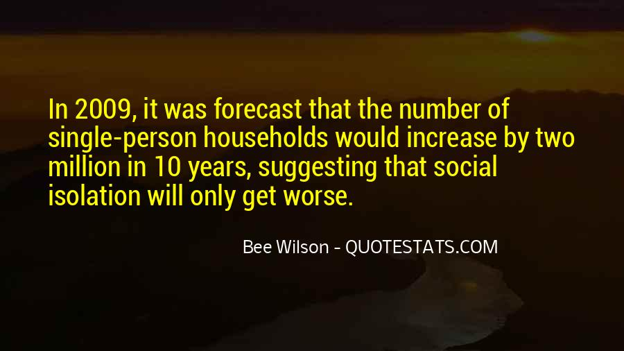 Quotes About Number Of Years #114400