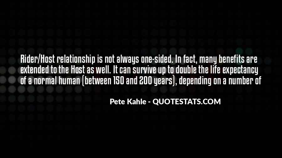 Quotes About Number Of Years #57499