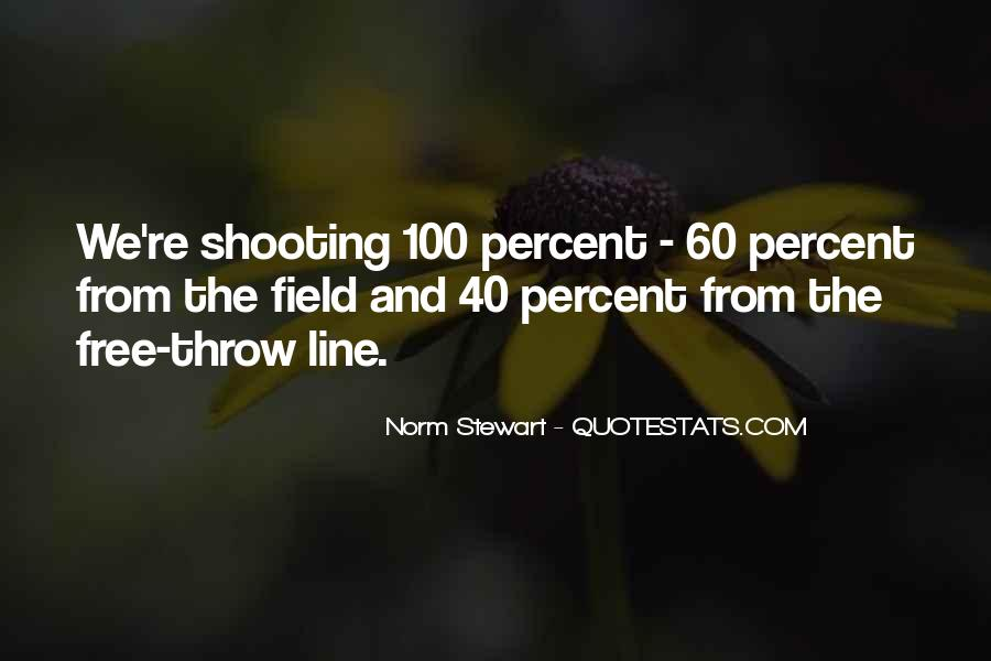 Quotes About Basketball Shooting #126319