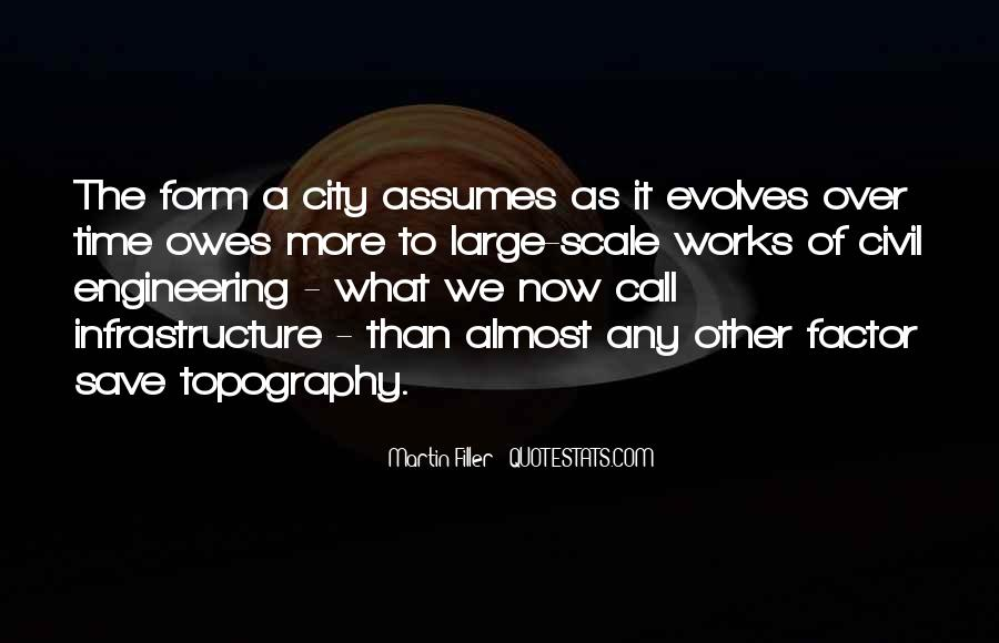 Quotes About Topography #1528572