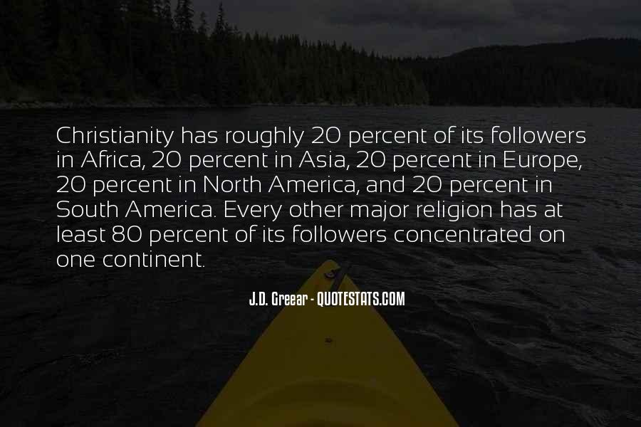 Quotes About Christianity And Religion #262588