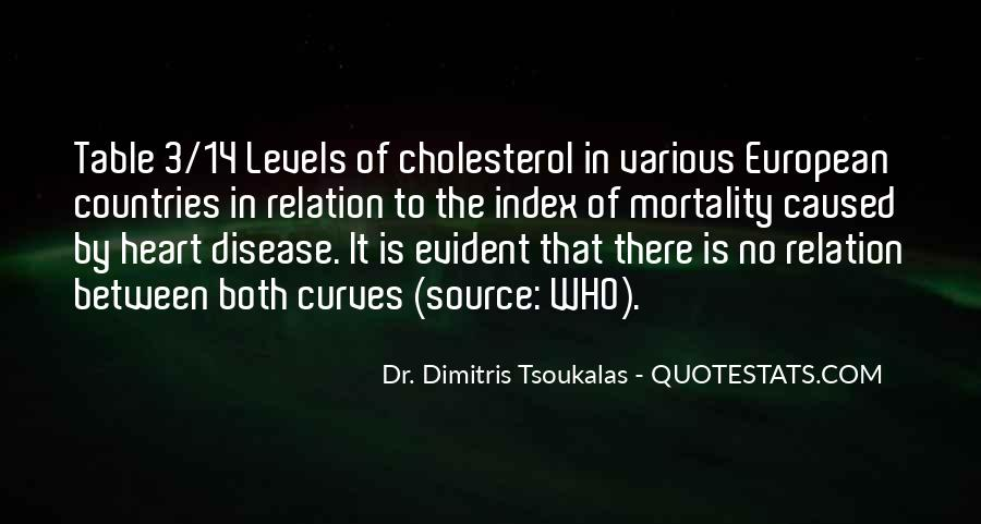 Quotes About Cholesterol #1767742