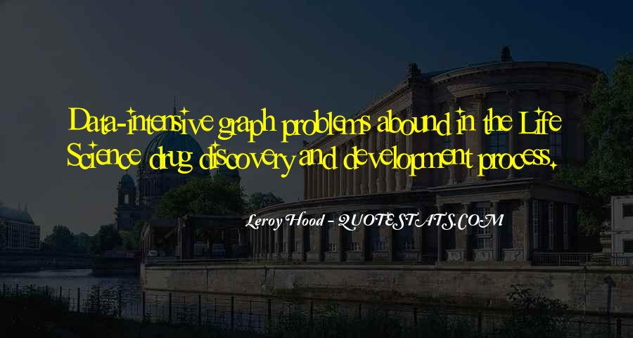 Quotes About Discovery Science #606868