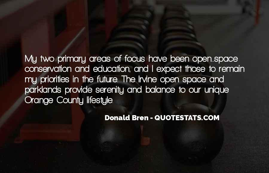 Quotes About Open Space #310104