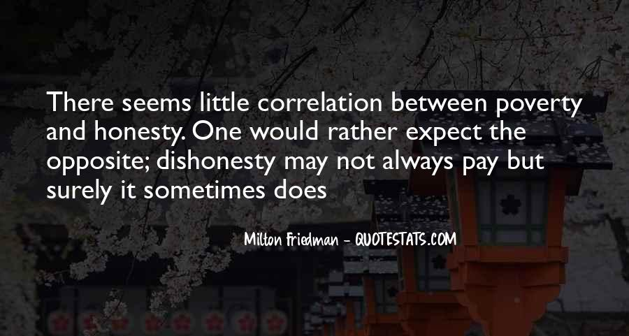 Quotes On Honesty And Dishonesty #162576