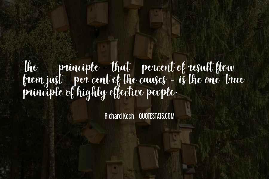 80 20 Principle Quotes #773939