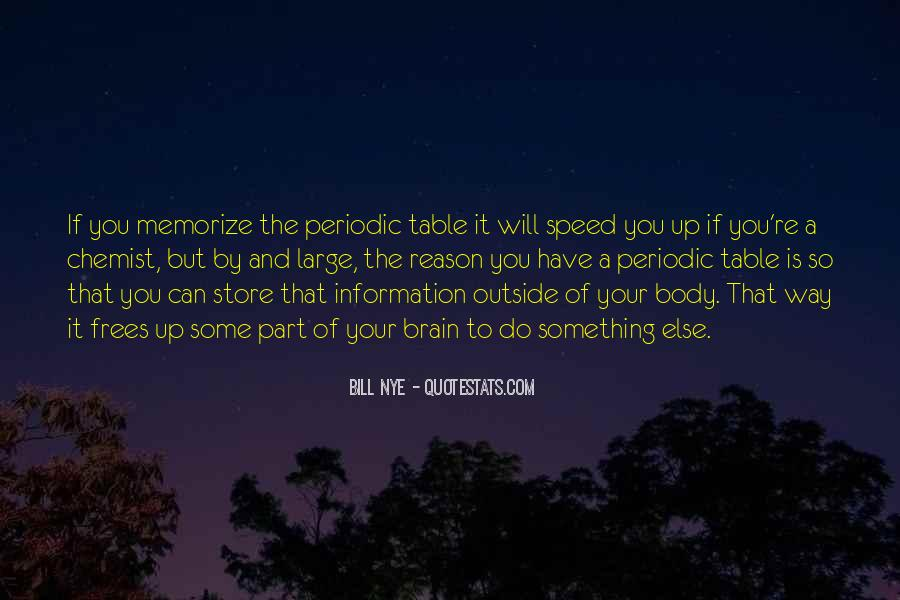 Best Bill Nye Quotes #229360