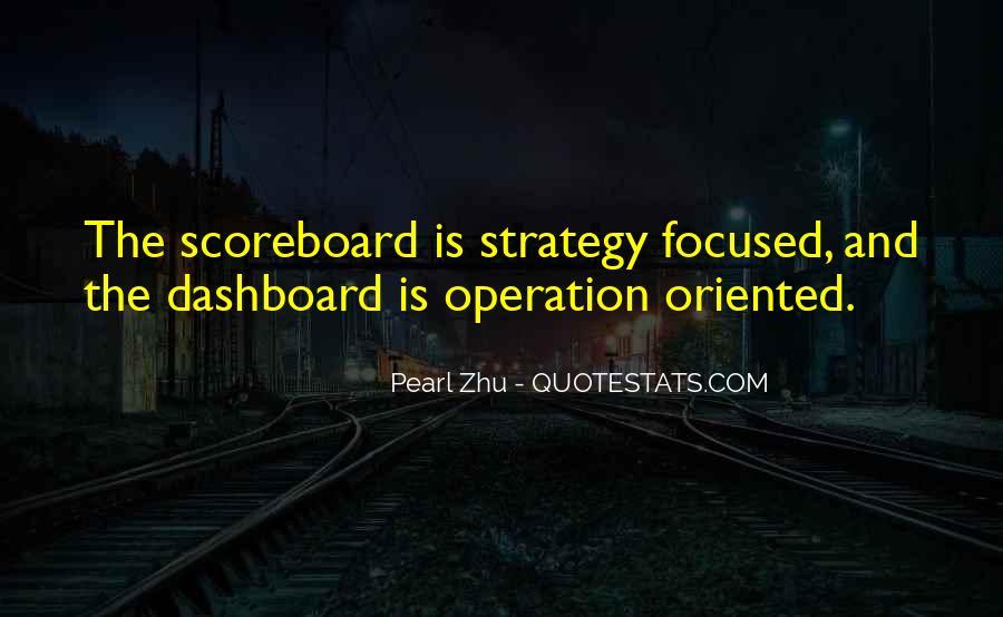 Best Performance Management Quotes #630050