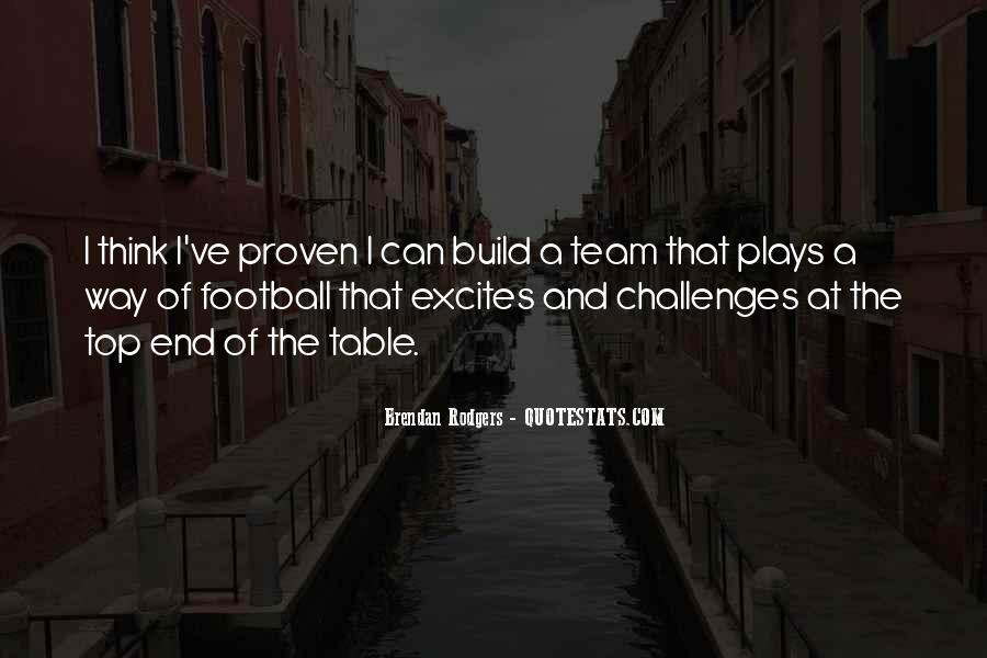 Build Quotes #23686