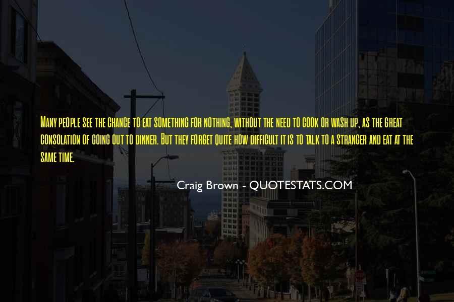 Quotes About Kunstenaar #95249