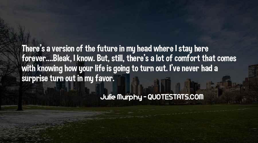 Know Your Future Quotes #57838