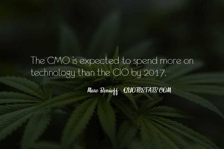 Marketing Spend Quotes #1711866