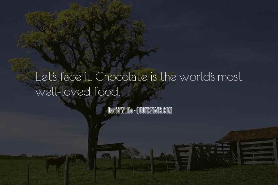 Most Loved Quotes #276735