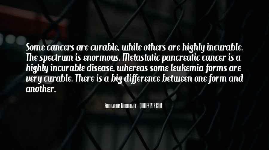 Mukherjee Quotes #624507