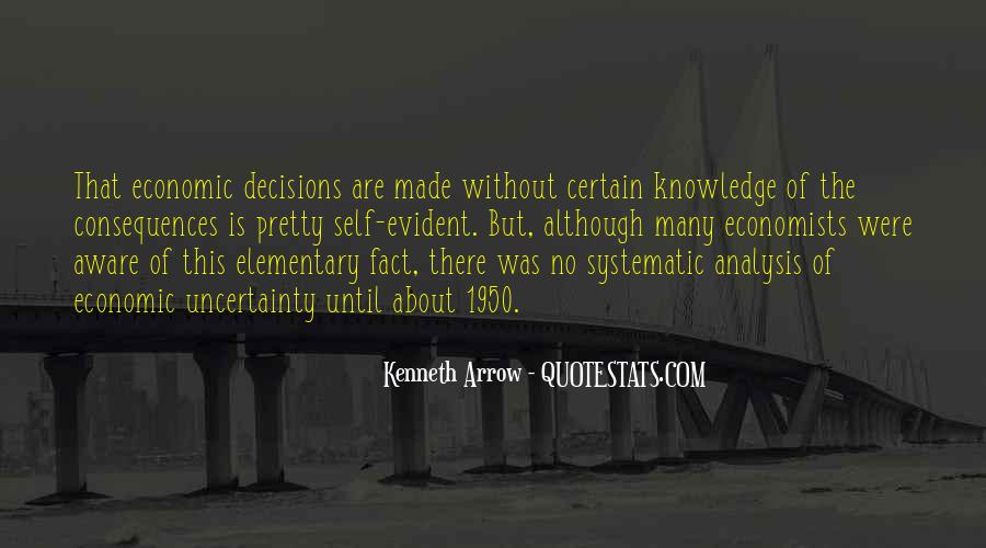 Quotes About Certain Knowledge #260486