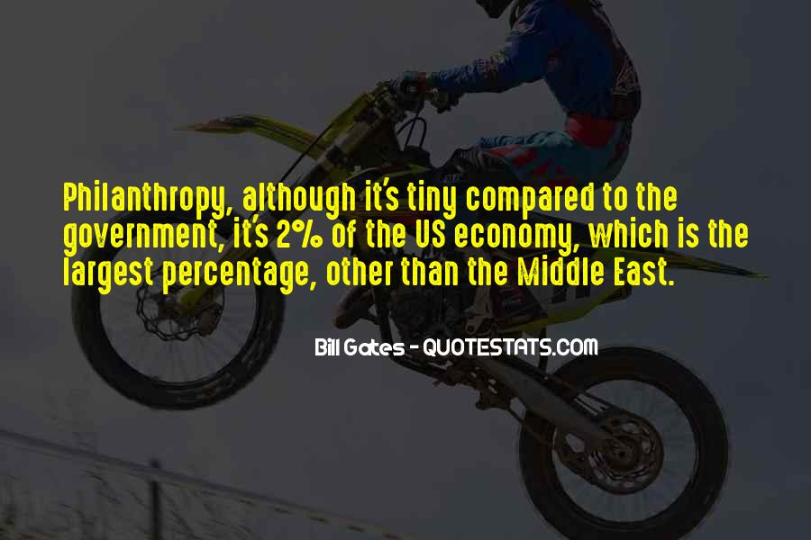 Percentage Quotes #157127