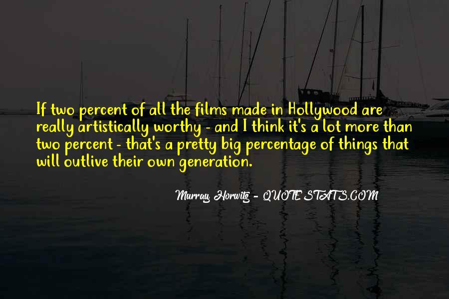 Percentage Quotes #355325