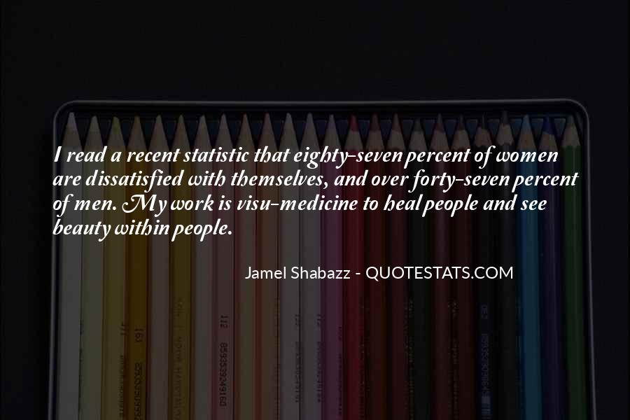 Shabazz Quotes #673008