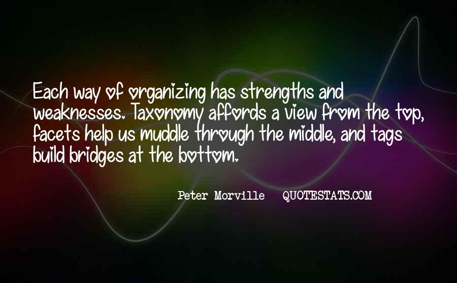 Quotes About Weaknesses And Strengths #73490