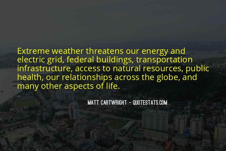 Quotes About Weather And Life #288820