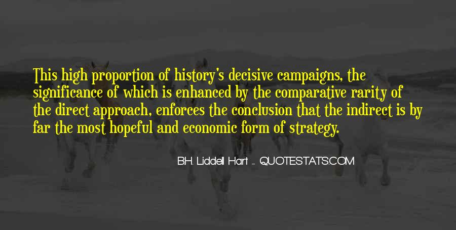 Quotes About The Significance Of History #676745