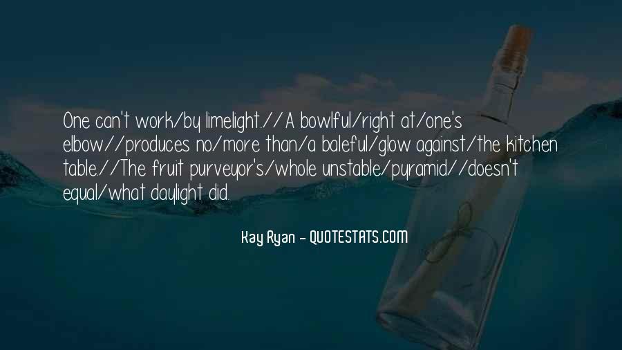 Bowlful Quotes #966131