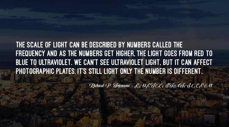 Feynman's Quotes #1327181